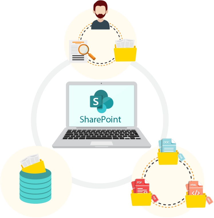 SharePoint document management solution features