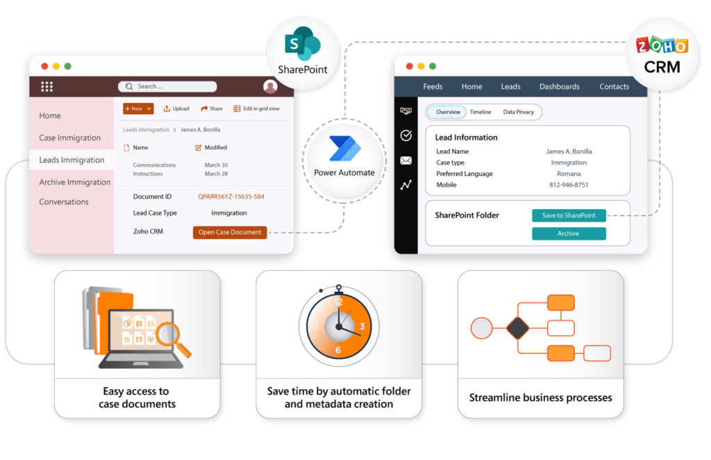 Zoho CRM and SharePoint integration
