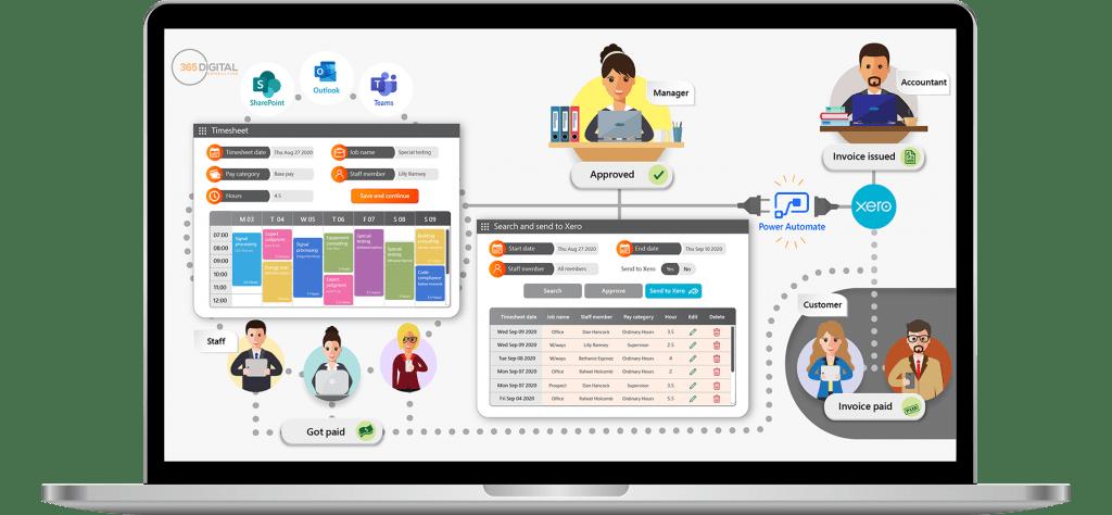 Office 365 Timesheet solution